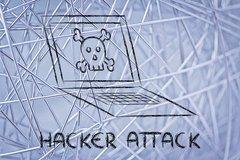 Wie veränderten sich die Inhalte der IT-Risiken? IT-Risiko versus IT-Sicherheit