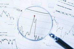 Fallstricke der Volatilität