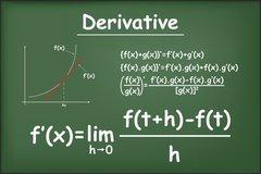 BaFin will noch mehr Derivate verbieten