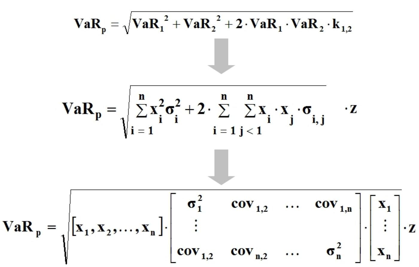 Kovarianz Verstehen Und Berechnen Mit Formel Und Beispiel 1