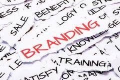 Risiken proaktiv managen: Branding – Nur eine schöne Fassade?