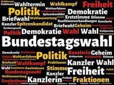 Bundestagswahl 2017: Demokratie sieht anders aus