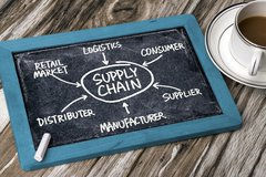 Kein systematischer Ansatz bei Supply-Chain-Risiken